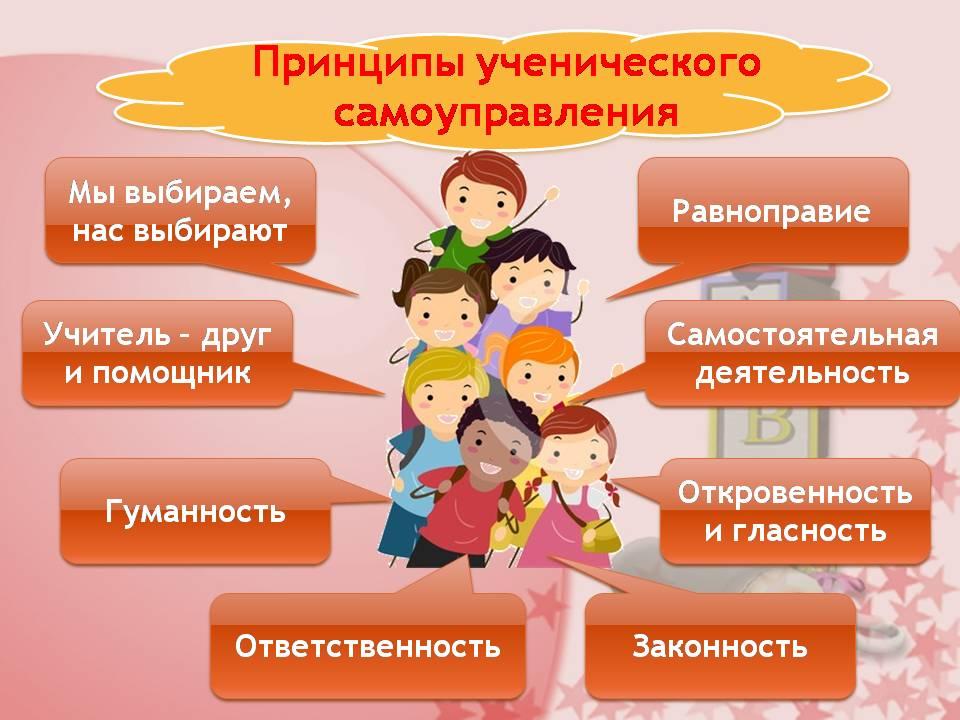 15 октября 2018 года в Краснодарском крае пройдет Единый день выборов лидеров (президентов) и членов ученических Советов общеобразовательных организаций.