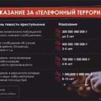 Онлайн-акция «Скажем телефонному терроризму — НЕТ!»